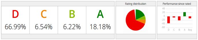Rating_distribution
