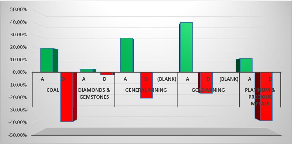 A_D_ratings