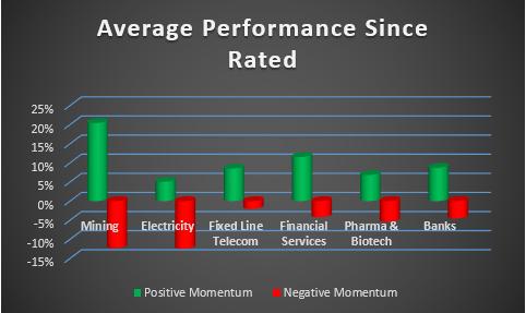Average_perf