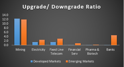Upgrade_Downgrade